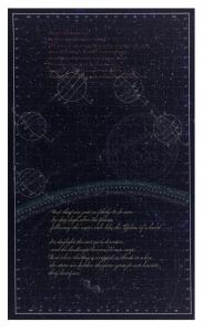 Natural Philosophies (panel 3), Martha Glowacki. 2009